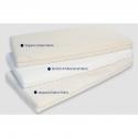 Στρώμα GRECO STROM Ερατώ με ύφασμα αντιβακτηριδιακό ελαστικό (έως 80x160cm)